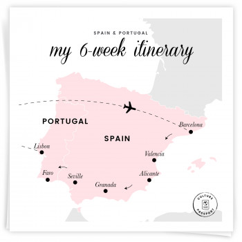 Spain & Portugal Itinerary – Let's goooo!